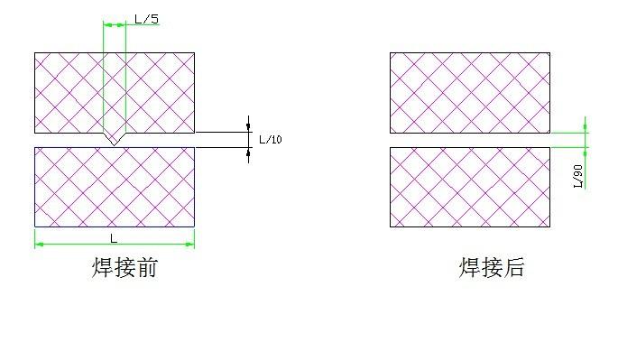 塑料件超声波焊接线设计