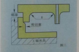 超声波焊接的焊口设计