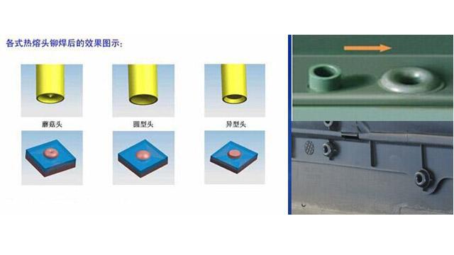 热熔铆点焊接工艺在汽车行业的应用