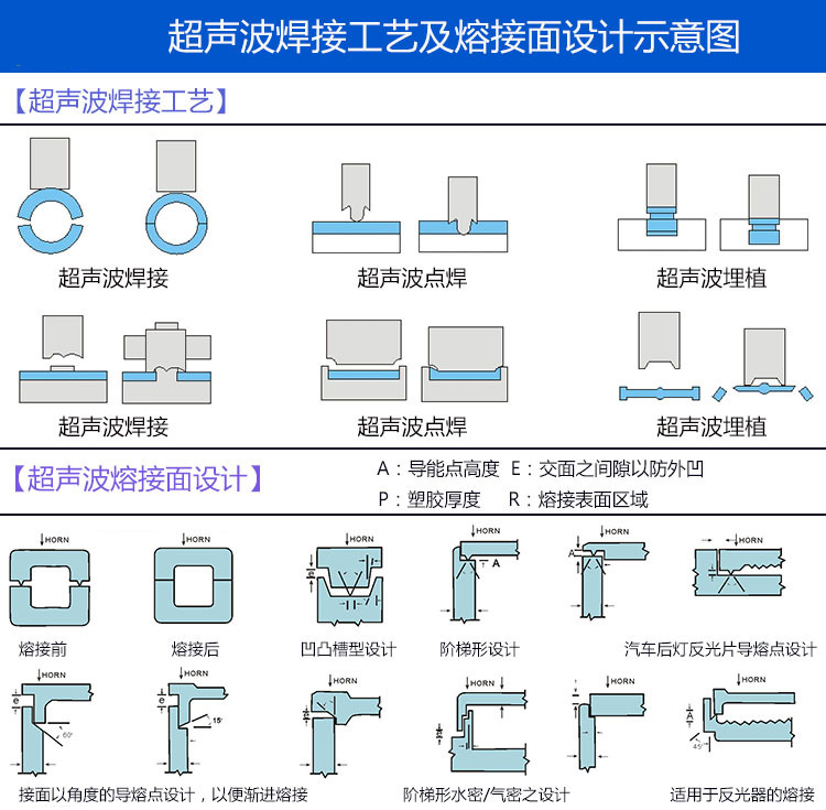 超声波焊接线示意图3