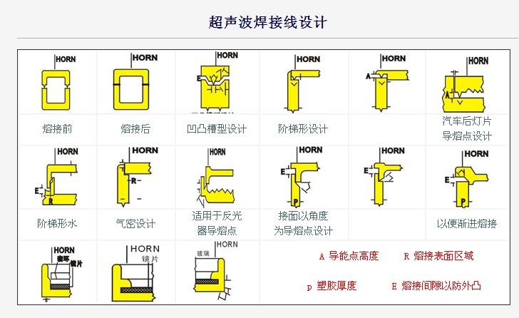 超声波焊接线示意图2