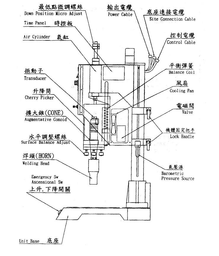 自动追频超声波焊接机机械部分