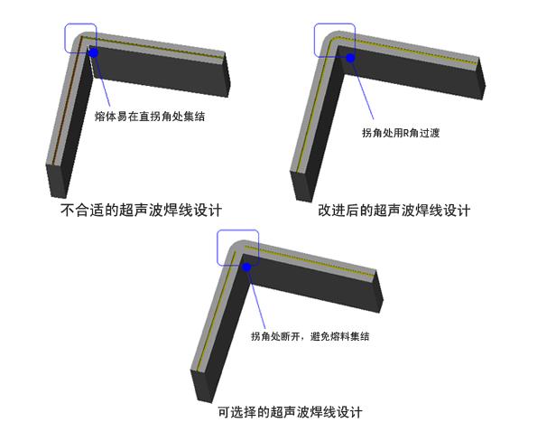 超声波焊缝不均匀的原因