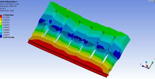 超声波换能器与超声波模具连接螺丝滑牙原因