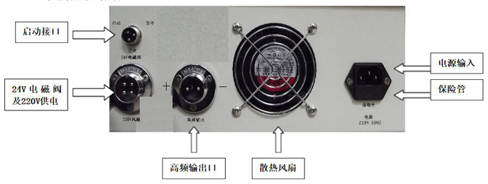自动超声波追频机机箱背面接线说明