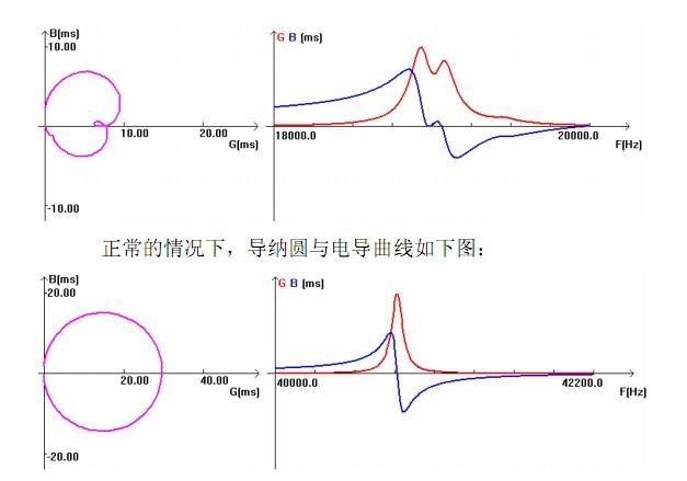 导纳圆图分析之超声波模具与电路阻抗匹配