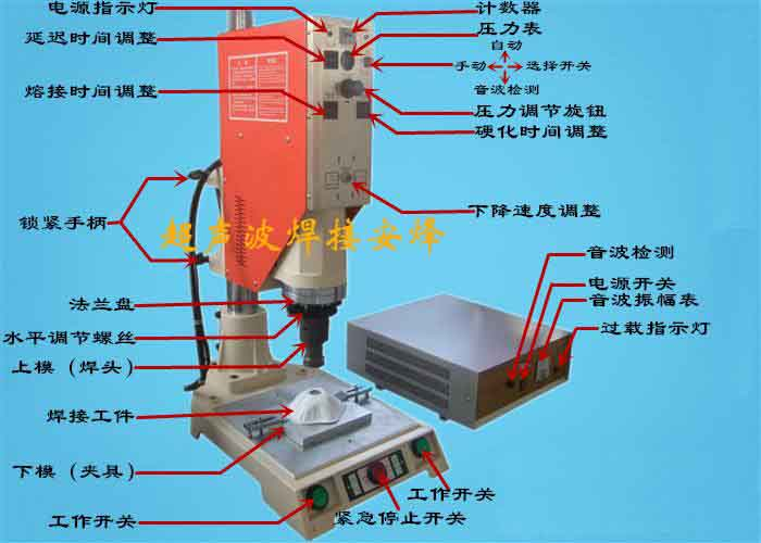 超声波焊接机有哪几部分组成